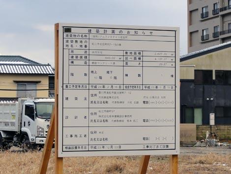 アルファステイツ北田町(仮称)