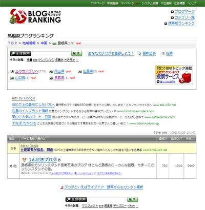 人気ブログランキング 地域情報 島根県