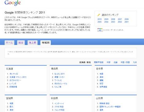 Google 年間検索ランキング 2011