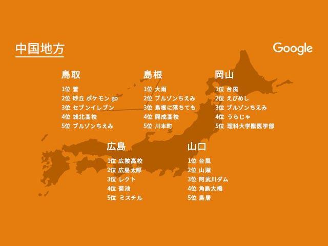 Google年間検索ランキング中国地方