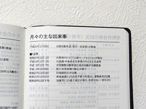 2016年版 島根県民手帳 月々の主な出来事