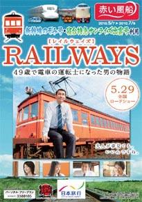 日本旅行 RAILWAYSツアー