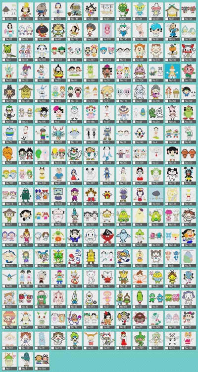 島根観光イメージキャラクター 人気投票