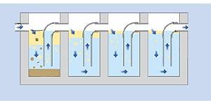 油水分離槽模式図