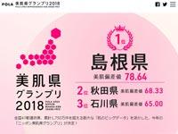 3年ぶりに首位奪還!2018年「美肌県」トップは島根県