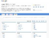 島根県 Google 年間検索ランキング 2011