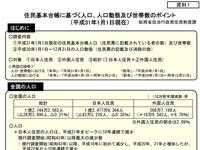 日本に住む外国人 島根が増加率1位(2018年)