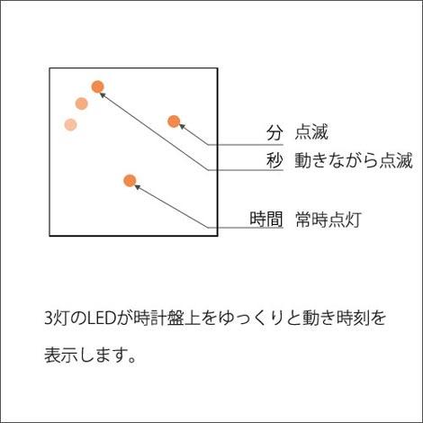光で時間を表現するスマートすぎるLEDクロック DI CLASSE(ディクラッセ)「KODO(コドー)」