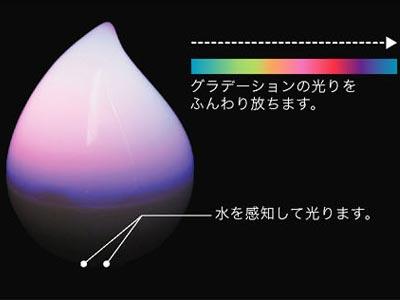 Drop Bath Light(ドロップバスライト)